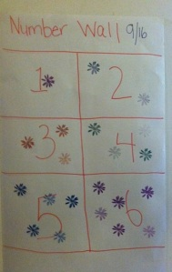 5 fun counting games
